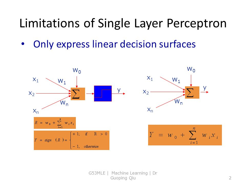Limitations of Single Layer Perceptron Only express linear decision surfaces G53MLE | Machine Learning | Dr Guoping Qiu2 w0w0 w1w1 wnwn x1x1 xnxn x2x2 w0w0 w1w1 wnwn x1x1 xnxn x2x2 y y