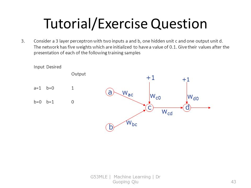 Tutorial/Exercise Question 3.Consider a 3 layer perceptron with two inputs a and b, one hidden unit c and one output unit d.
