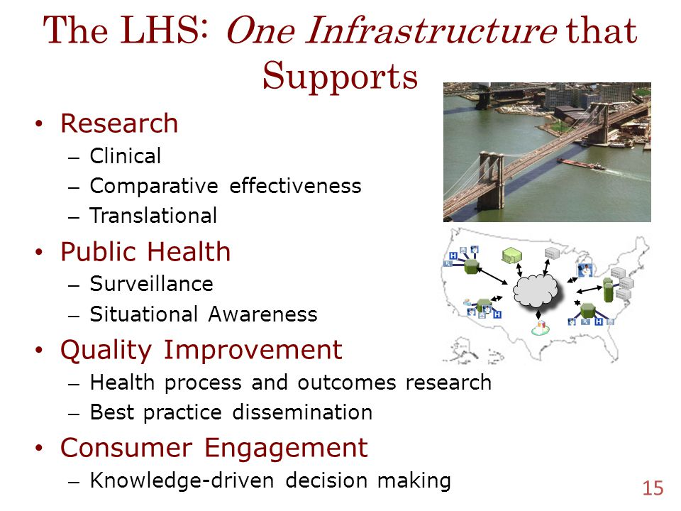 The LHS: One Infrastructure that Supports Research – Clinical – Comparative effectiveness – Translational Public Health – Surveillance – Situational Awareness Quality Improvement – Health process and outcomes research – Best practice dissemination Consumer Engagement – Knowledge-driven decision making 15