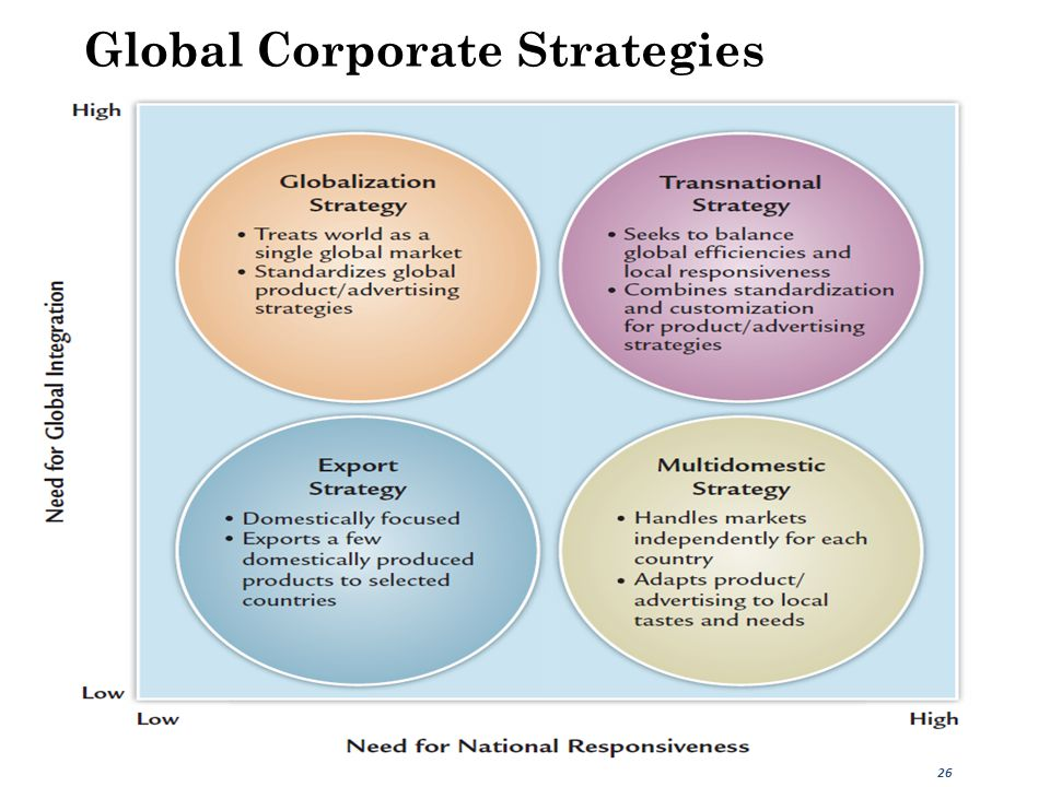 IB strategies Copyright ©2012 by South-Western, a division of Cengage Learning.