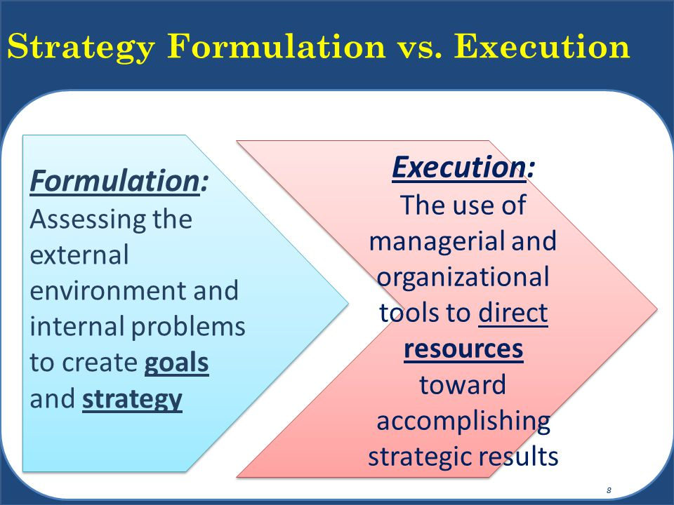 Strategy Formulation vs. Execution Formulation: Assessing the external environment and internal problems to create goals and strategy Formulation: Ass