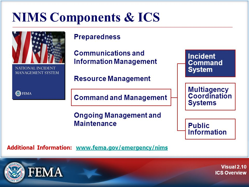 Visual 2.10 ICS Overview NIMS Components & ICS Command and Management Preparedness Resource Management Communications and Information Management Ongoing Management and Maintenance Incident Command System Multiagency Coordination Systems Public Information Additional Information: