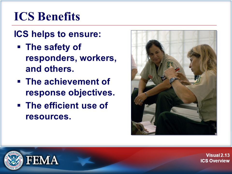 Visual 2.13 ICS Overview ICS Benefits ICS helps to ensure:  The safety of responders, workers, and others.