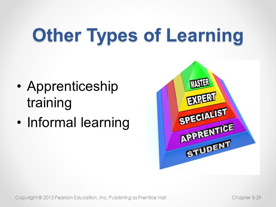 Other Types of Learning Apprenticeship training Informal learning Copyright © 2013 Pearson Education, Inc. Publishing as Prentice HallChapter 8-29