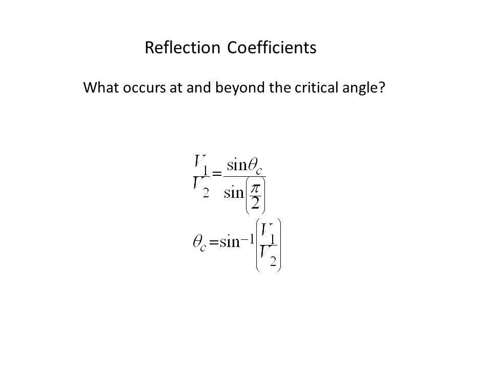 What occurs at and beyond the critical angle Reflection Coefficients