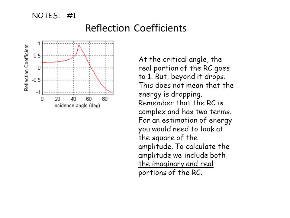 NOTES: #1 At the critical angle, the real portion of the RC goes to 1.