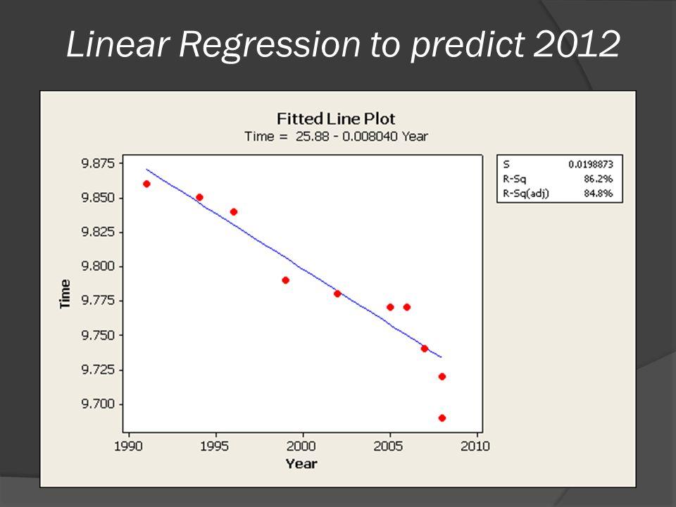 Linear Regression to predict 2012