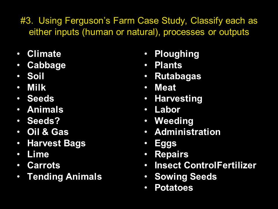 Farming Chart NaturalHuman Inputs ProcessesOutputs