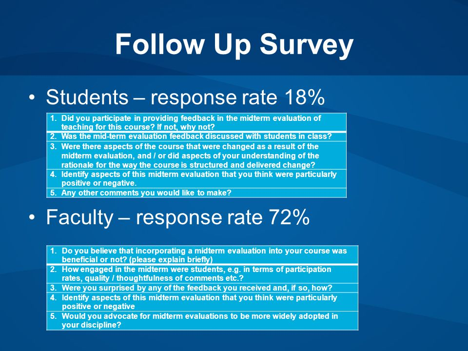 Follow Up Survey Students – response rate 18% Faculty – response rate 72% 1.Did you participate in providing feedback in the midterm evaluation of teaching for this course.