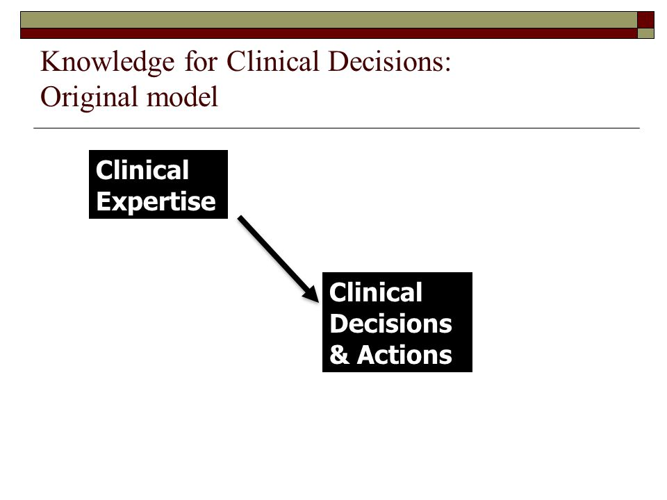 Knowledge for Clinical Decisions: Original model Clinical Expertise Clinical Decisions & Actions