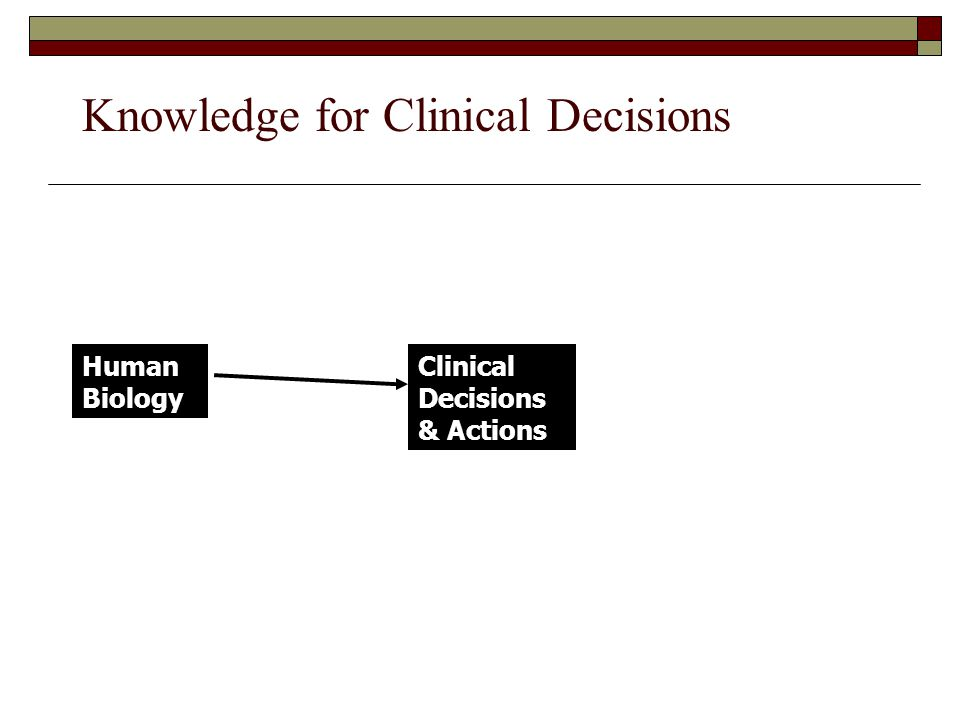 Knowledge for Clinical Decisions Clinical Decisions & Actions Human Biology