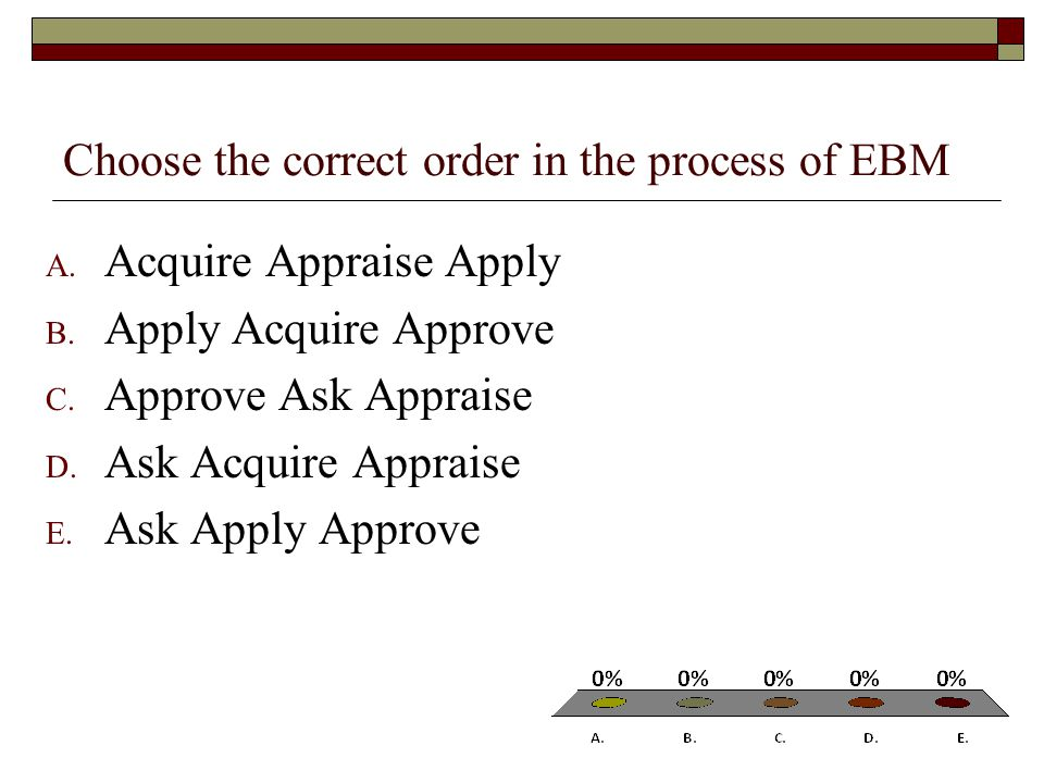 Choose the correct order in the process of EBM A. Acquire Appraise Apply B.