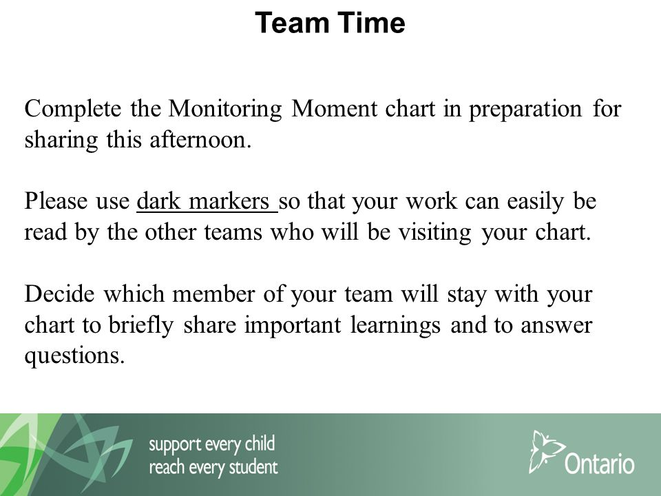 Team Time Complete the Monitoring Moment chart in preparation for sharing this afternoon.