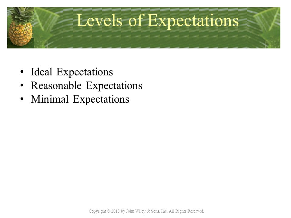 Copyright © 2013 by John Wiley & Sons, Inc. All Rights Reserved. Levels of Expectations Ideal Expectations Reasonable Expectations Minimal Expectation