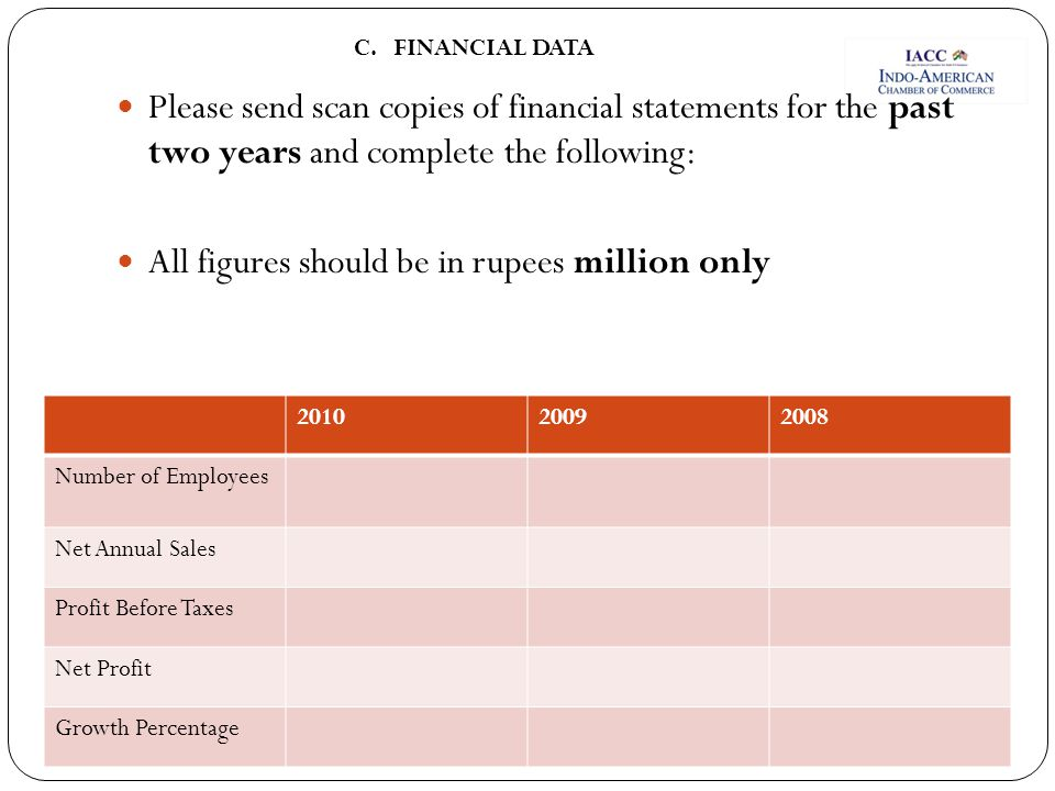 Please send scan copies of financial statements for the past two years and complete the following: All figures should be in rupees million only 201020
