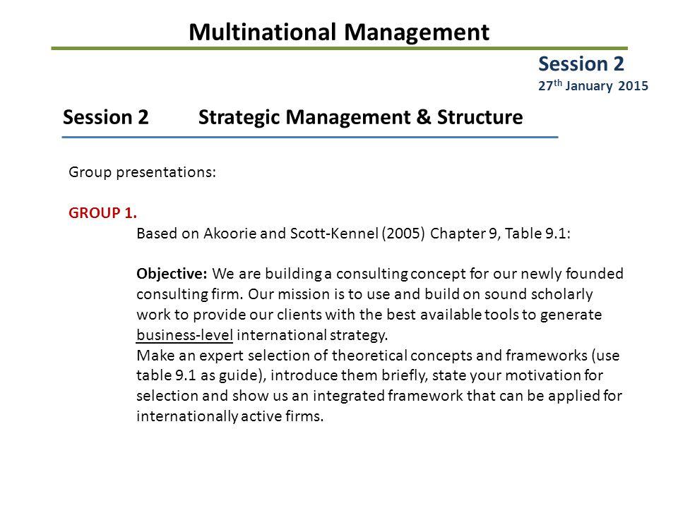 Multinational Management Session 2Strategic Management & Structure GROUP 2.