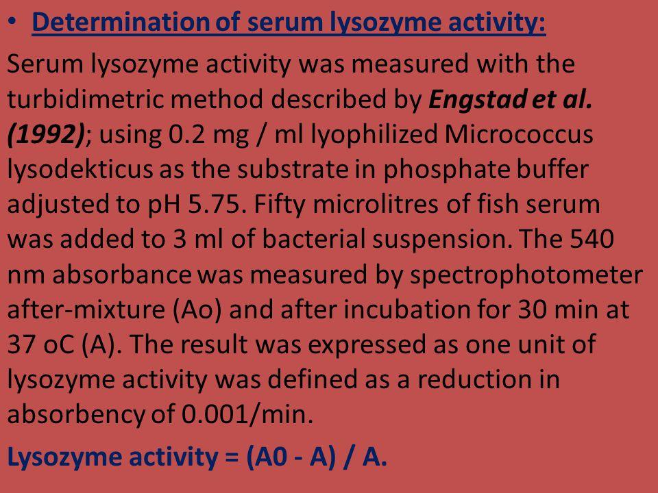 Determination of serum lysozyme activity: Serum lysozyme activity was measured with the turbidimetric method described by Engstad et al.