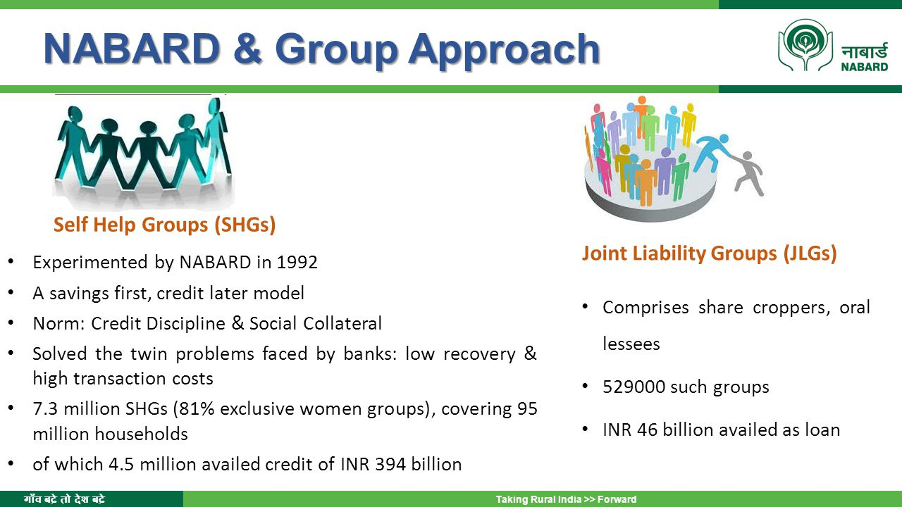 गाँव बढ़े तो देश बढ़े Taking Rural India >> Forward NABARD & Group Approach Self Help Groups (SHGs) Joint Liability Groups (JLGs) Experimented by NABARD in 1992 A savings first, credit later model Norm: Credit Discipline & Social Collateral Solved the twin problems faced by banks: low recovery & high transaction costs 7.3 million SHGs (81% exclusive women groups), covering 95 million households of which 4.5 million availed credit of INR 394 billion Comprises share croppers, oral lessees 529000 such groups INR 46 billion availed as loan