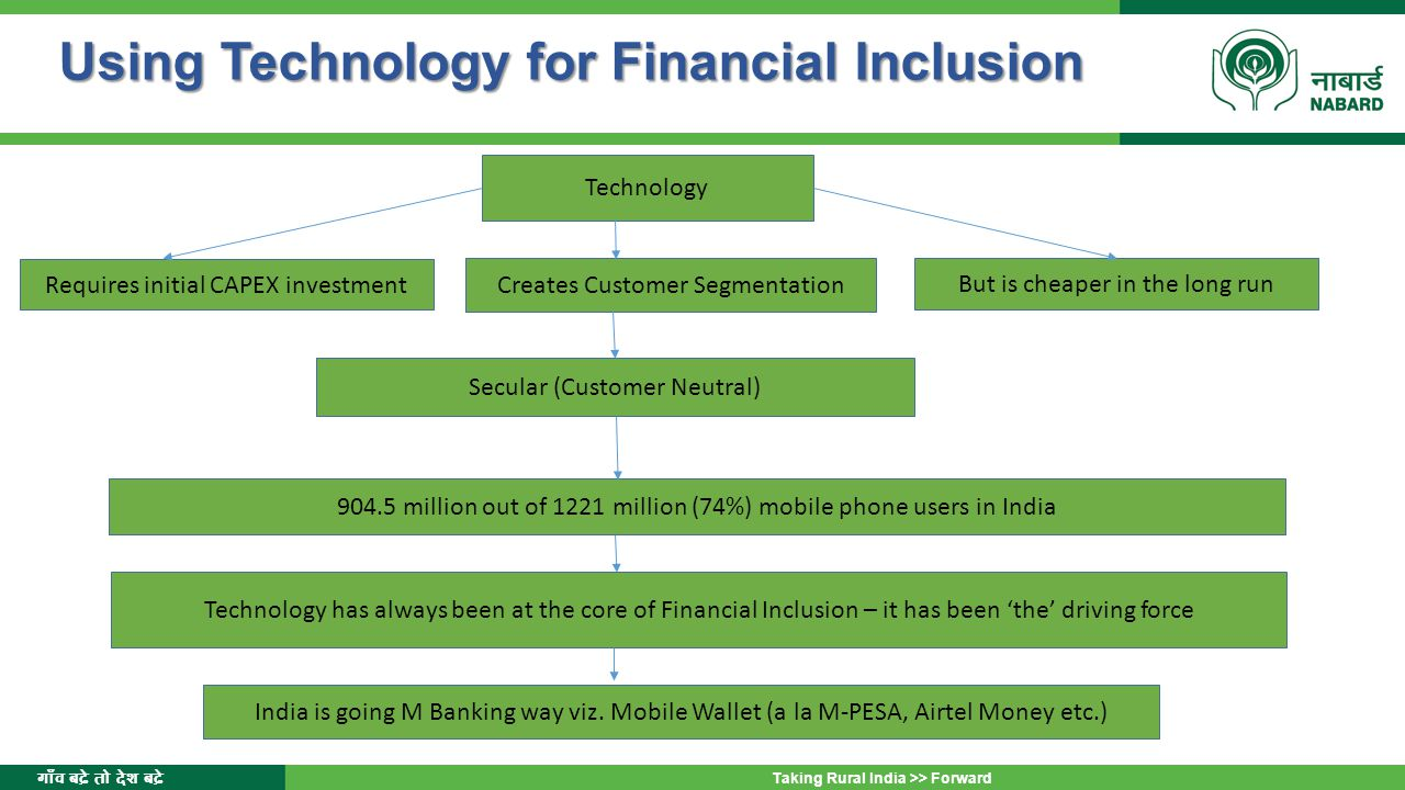 गाँव बढ़े तो देश बढ़े Taking Rural India >> Forward Using Technology for Financial Inclusion Using Technology for Financial Inclusion Technology Requires initial CAPEX investment Creates Customer Segmentation But is cheaper in the long run Secular (Customer Neutral) 904.5 million out of 1221 million (74%) mobile phone users in India Technology has always been at the core of Financial Inclusion – it has been 'the' driving force India is going M Banking way viz.