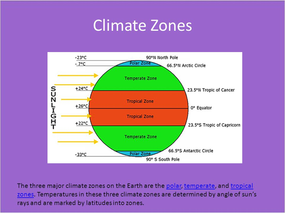 Climate Zones The three major climate zones on the Earth are the polar, temperate, and tropical zones. Temperatures in these three climate zones are d