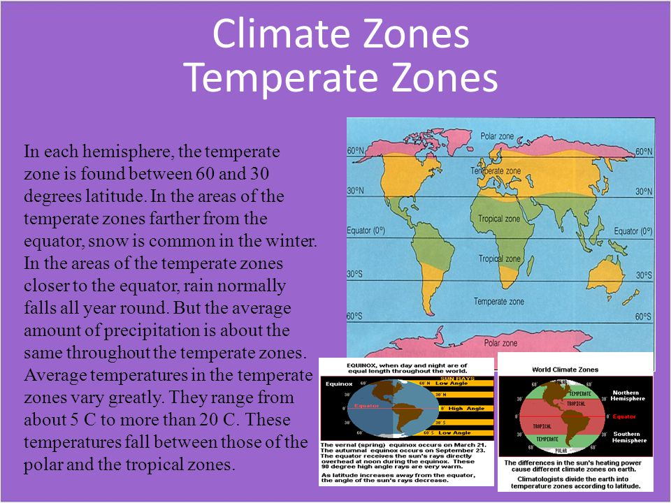 In each hemisphere, the temperate zone is found between 60 and 30 degrees latitude. In the areas of the temperate zones farther from the equator, snow