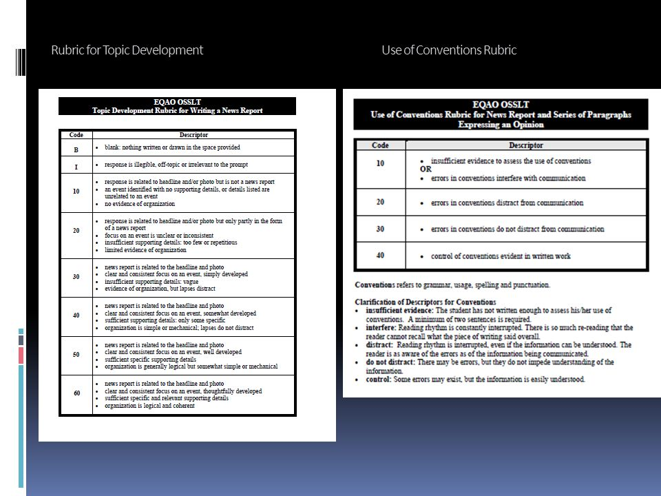 Rubric for Topic Development Use of Conventions Rubric