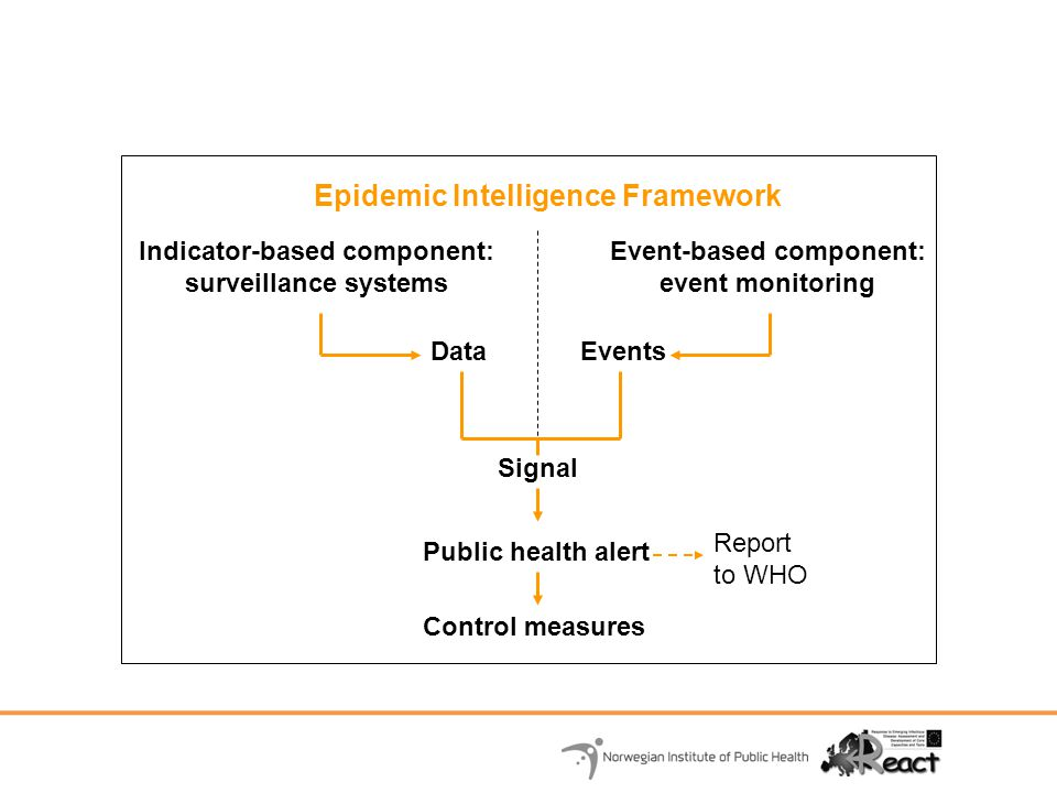 Indicator-based component: surveillance systems Event-based component: event monitoring DataEvents Signal Public health alert Epidemic Intelligence Fr