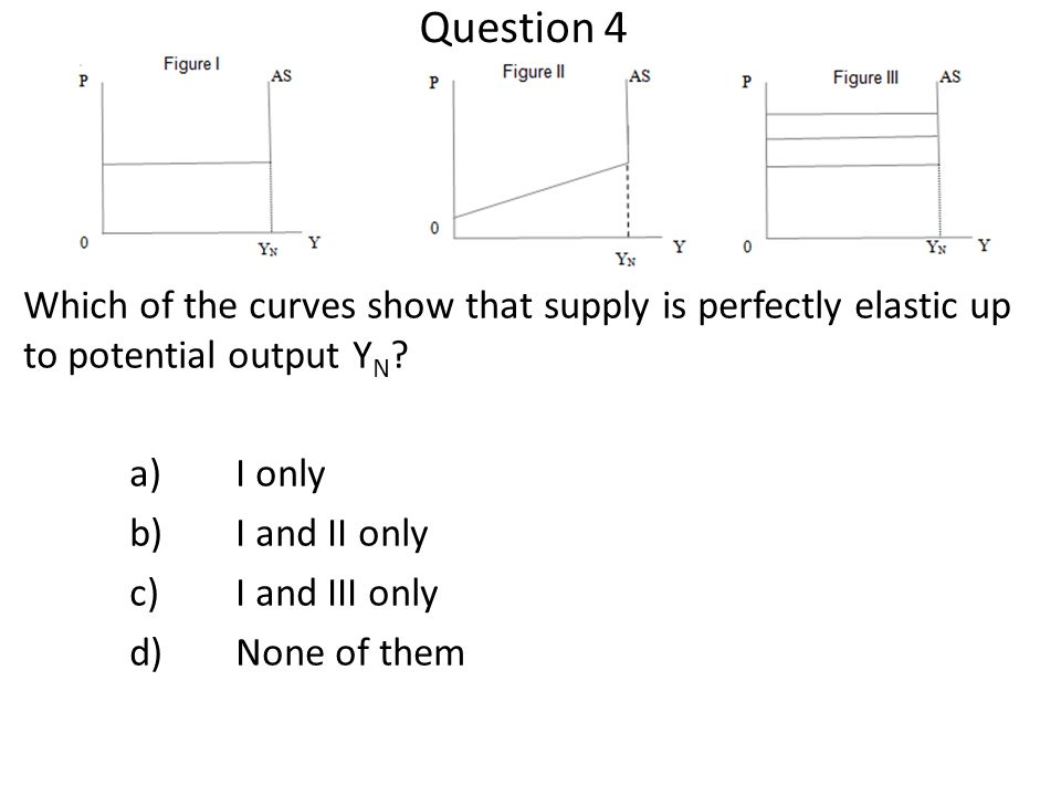Question 4 Which of the curves show that supply is perfectly elastic up to potential output Y N .