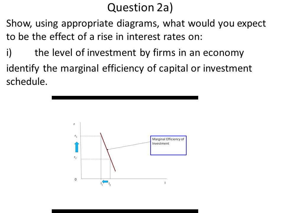 Question 2a) Show, using appropriate diagrams, what would you expect to be the effect of a rise in interest rates on: i)the level of investment by firms in an economy identify the marginal efficiency of capital or investment schedule.