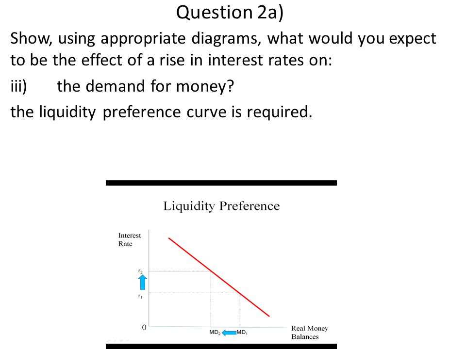 Question 2a) Show, using appropriate diagrams, what would you expect to be the effect of a rise in interest rates on: iii)the demand for money.