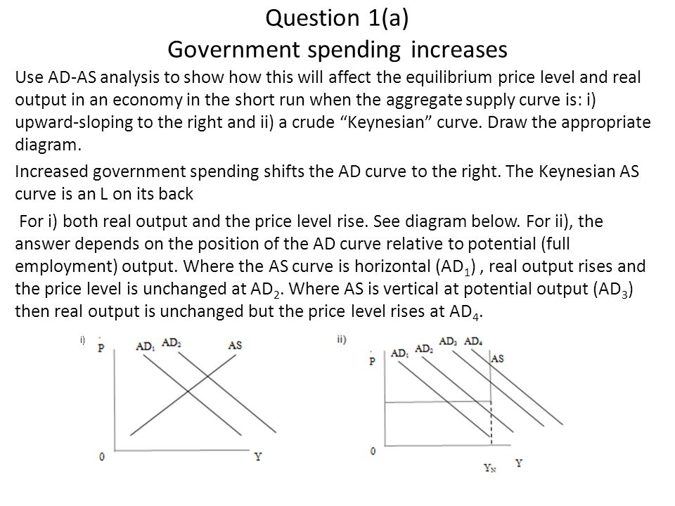 Question 1(a) Government spending increases Use AD-AS analysis to show how this will affect the equilibrium price level and real output in an economy in the short run when the aggregate supply curve is: i) upward-sloping to the right and ii) a crude Keynesian curve.