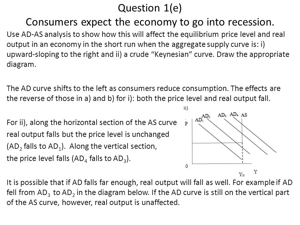 Question 1(e) Consumers expect the economy to go into recession.