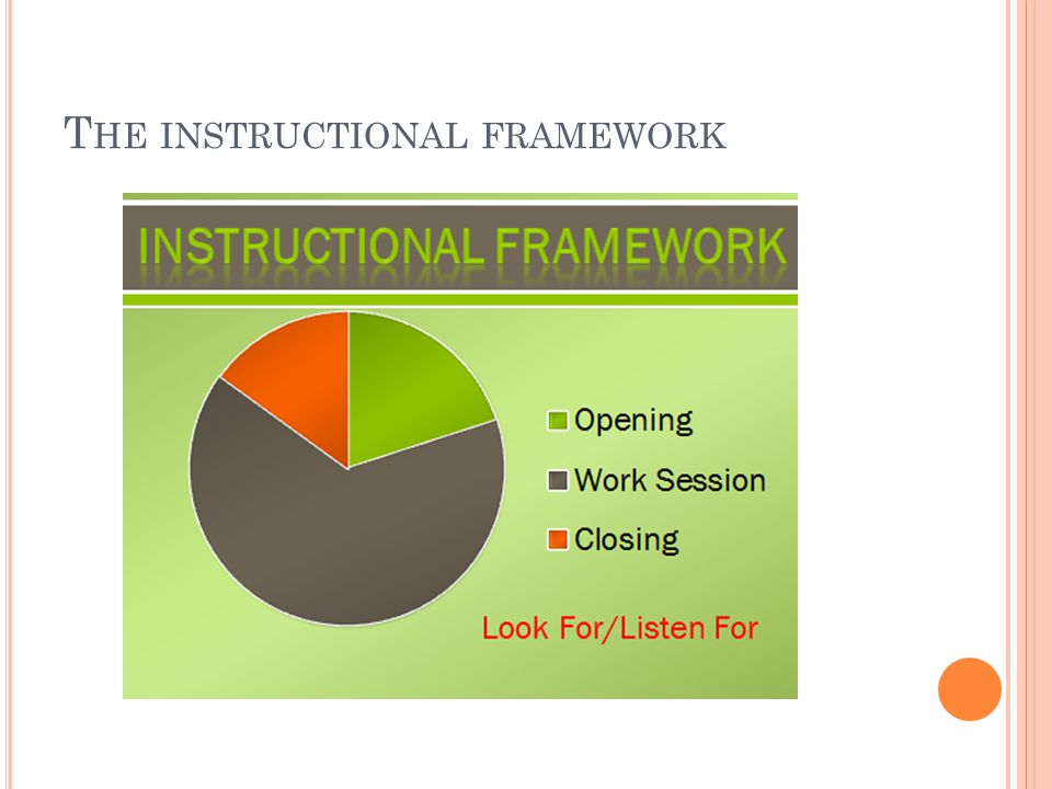T HE INSTRUCTIONAL FRAMEWORK
