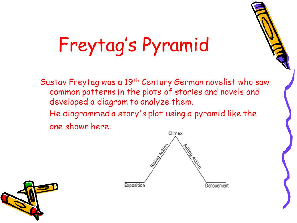 Freytag's Pyramid Gustav Freytag was a 19 th Century German novelist who saw common patterns in the plots of stories and novels and developed a diagra
