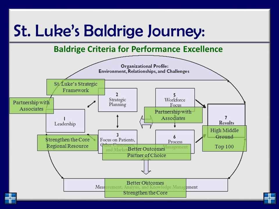 St. Luke's Baldrige Journey: Baldrige Criteria for Performance Excellence Partnership with Associates St. Luke's Strategic Framework High Middle Groun