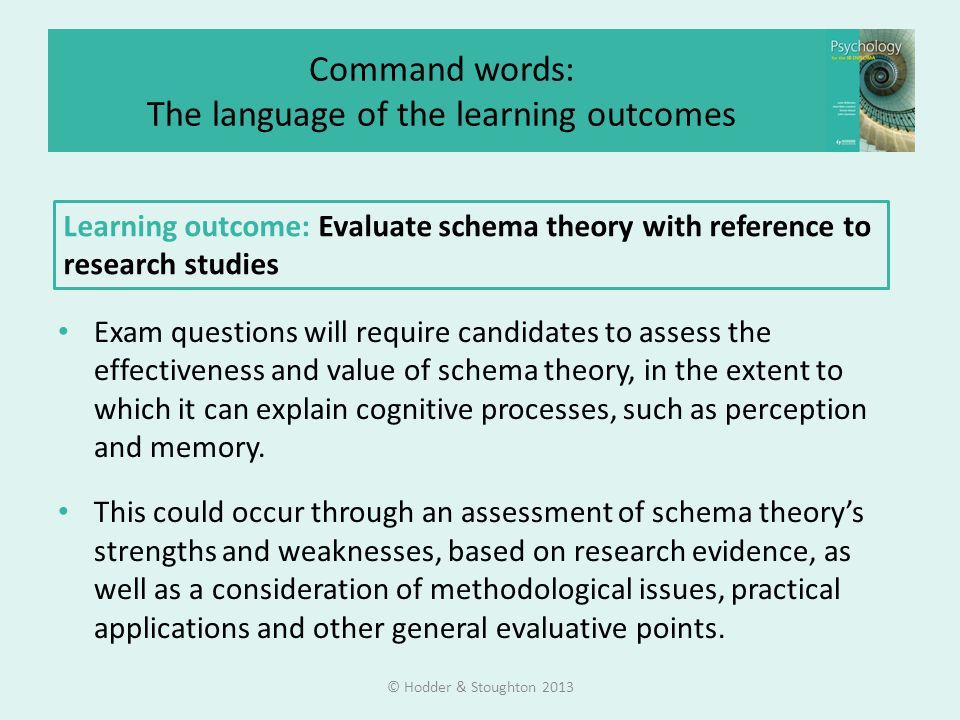 Command words: The language of the learning outcomes Exam questions will require candidates to assess the effectiveness and value of schema theory, in the extent to which it can explain cognitive processes, such as perception and memory.