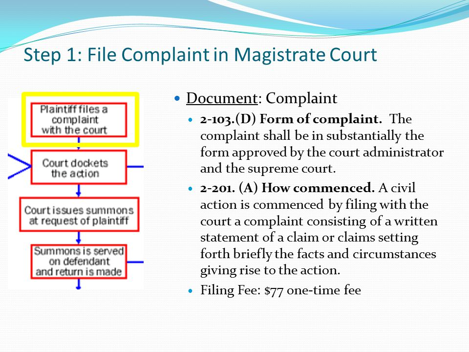 Step 1: File Complaint in Magistrate Court Document: Complaint 2-103.(D) Form of complaint.