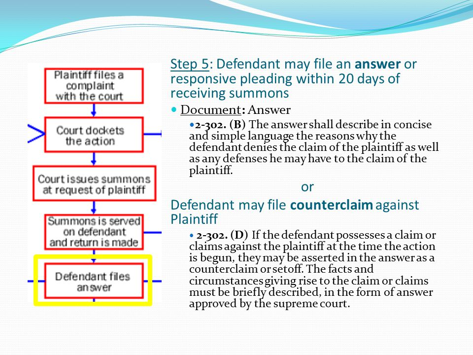 Step 5: Defendant may file an answer or responsive pleading within 20 days of receiving summons Document: Answer 2-302.