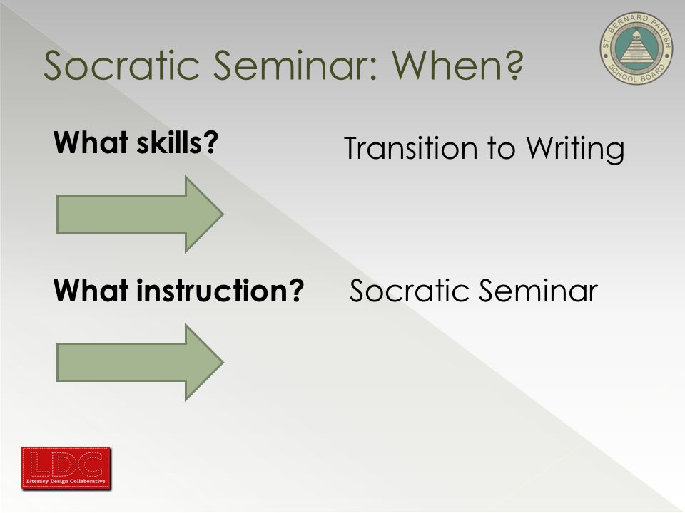 Socratic Seminar: When What skills Transition to Writing What instruction Socratic Seminar