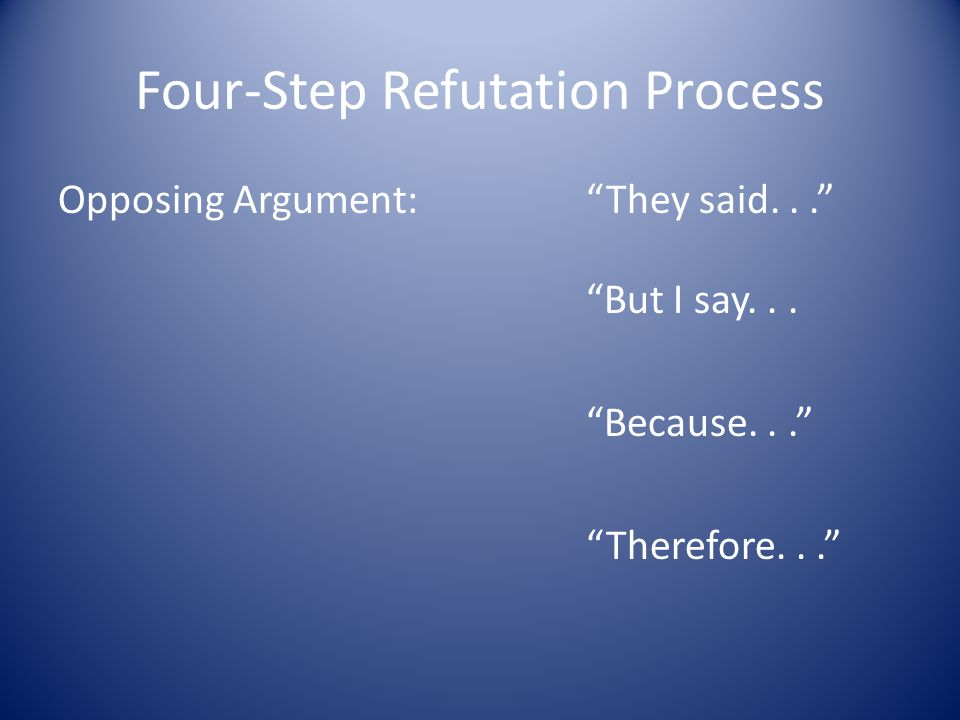 Four-Step Refutation Process Opposing Argument: They said... But I say...