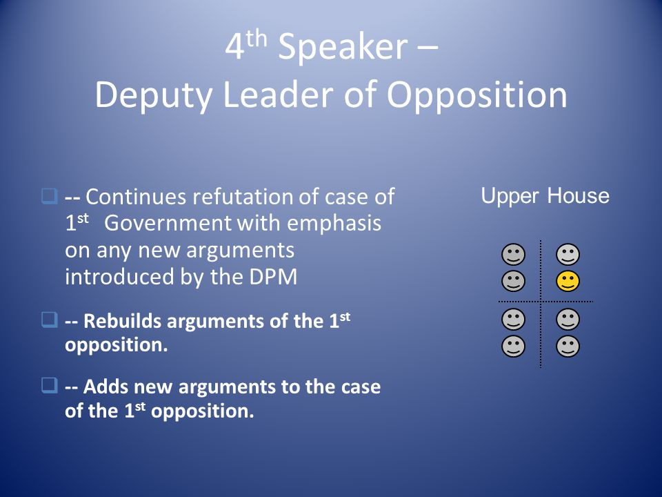 4 th Speaker – Deputy Leader of Opposition  -- Continues refutation of case of 1 st Government with emphasis on any new arguments introduced by the DPM  -- Rebuilds arguments of the 1 st opposition.