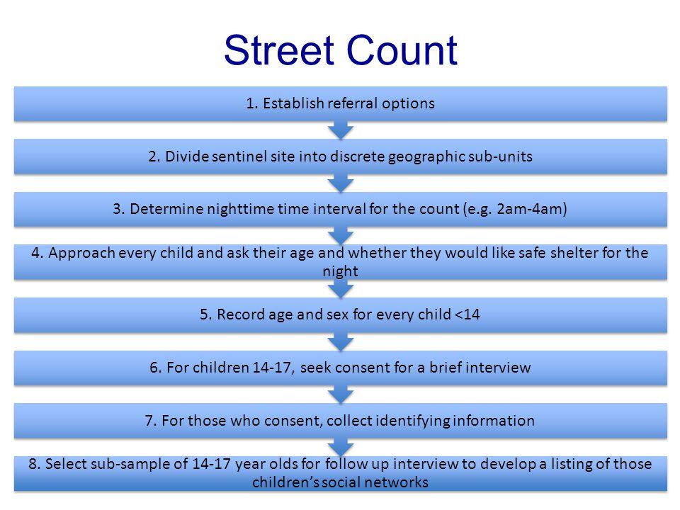 Street Count 8.