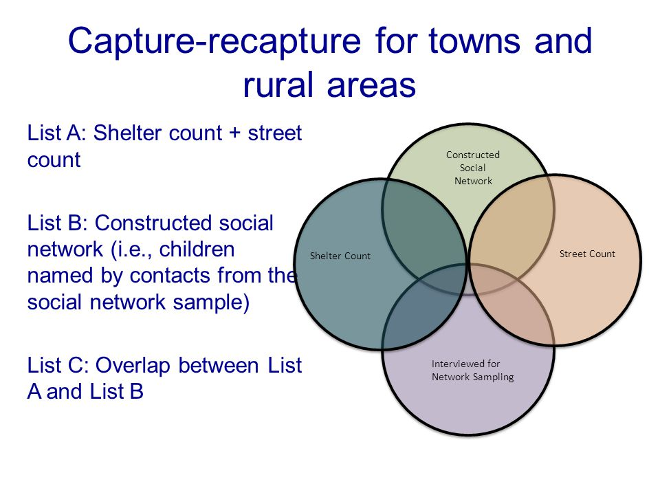 Capture-recapture for towns and rural areas List A: Shelter count + street count List B: Constructed social network (i.e., children named by contacts
