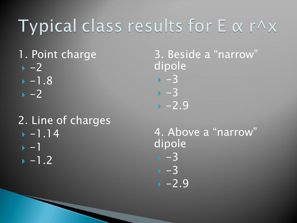"1. Point charge  -2  -1.8  -2 2. Line of charges  -1.14  -1  -1.2 3. Beside a ""narrow"" dipole  -3  -2.9 4. Above a ""narrow"" dipole  -3  -2.9"