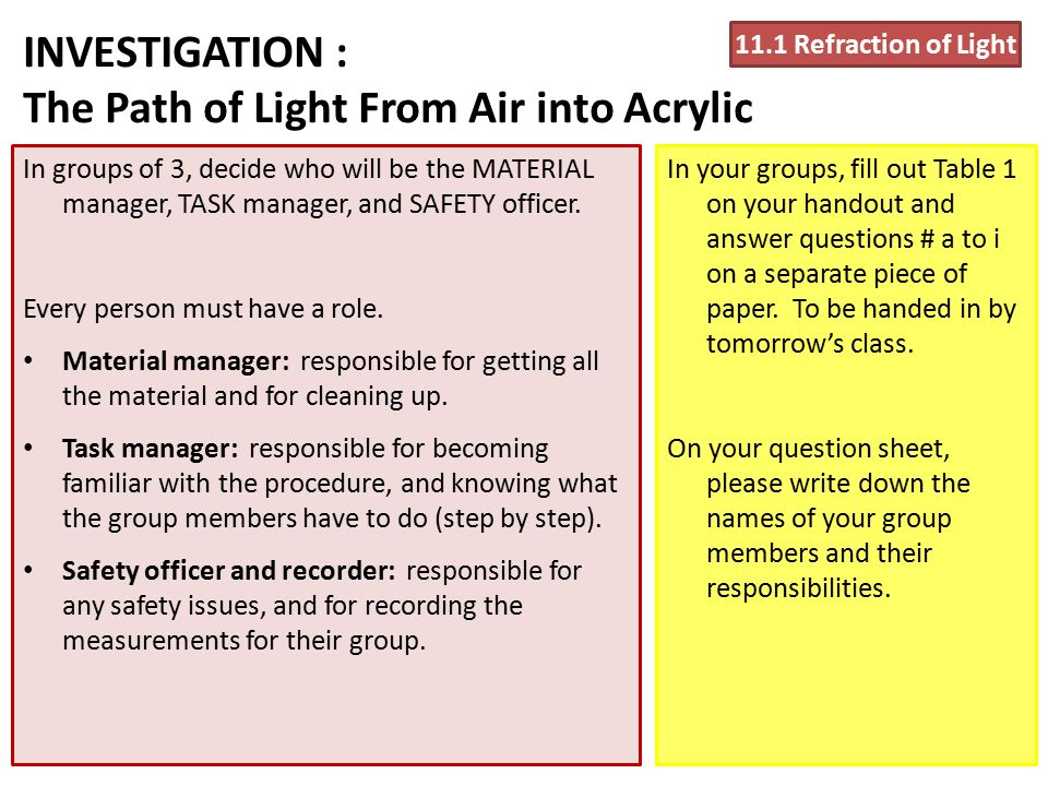 INVESTIGATION : The Path of Light From Air into Acrylic In groups of 3, decide who will be the MATERIAL manager, TASK manager, and SAFETY officer.