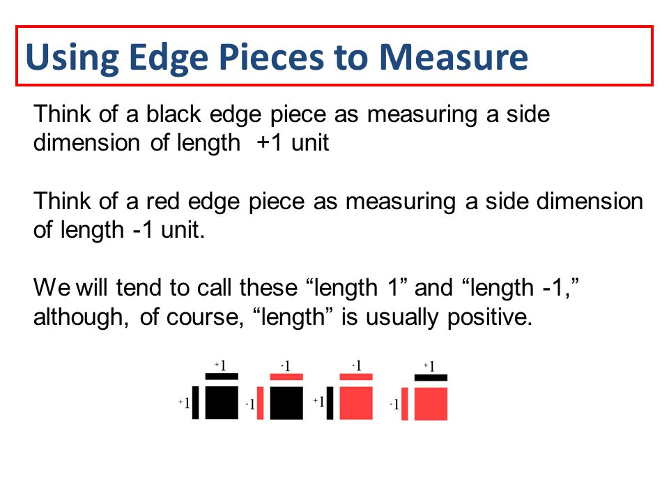 Using Edge Pieces to Measure Think of a black edge piece as measuring a side dimension of length +1 unit Think of a red edge piece as measuring a side dimension of length -1 unit.