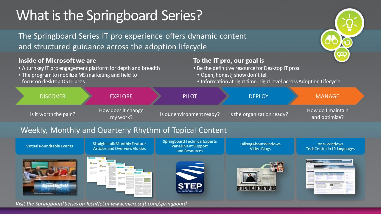 What is the Springboard Series.