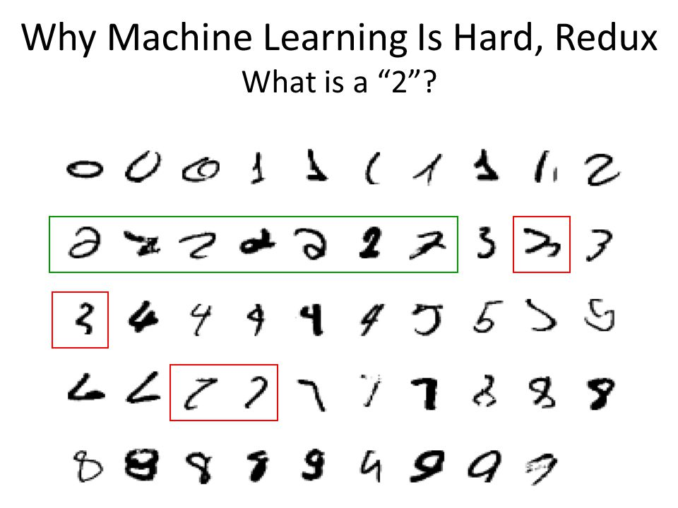 """Why Machine Learning Is Hard, Redux What is a """"2""""?"""