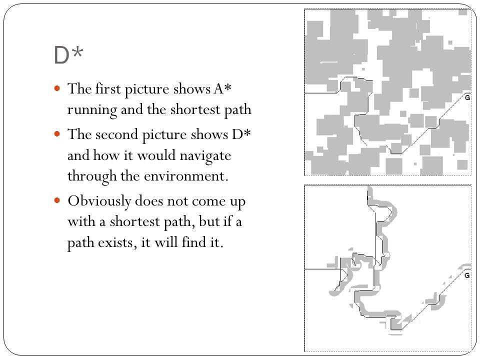 D* The first picture shows A* running and the shortest path The second picture shows D* and how it would navigate through the environment.