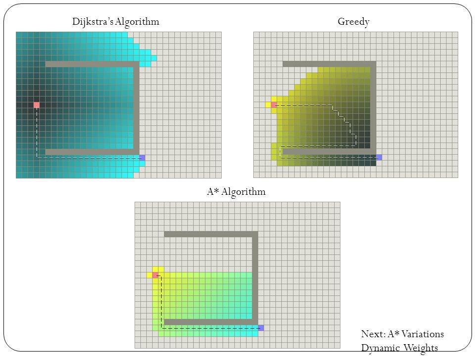 A* Algorithm Dijkstra's AlgorithmGreedy Next: A* Variations Dynamic Weights